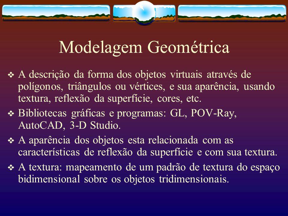 Modelagem Geométrica