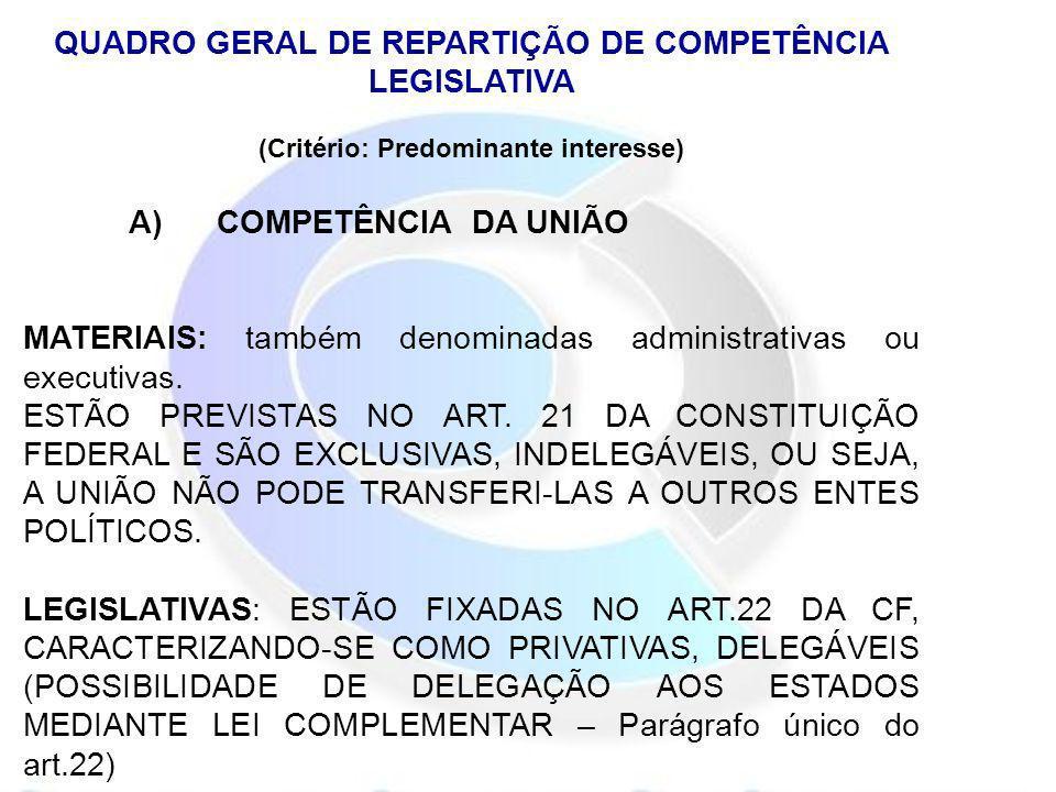 QUADRO GERAL DE REPARTIÇÃO DE COMPETÊNCIA LEGISLATIVA