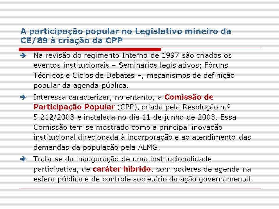 A participação popular no Legislativo mineiro da CE/89 à criação da CPP