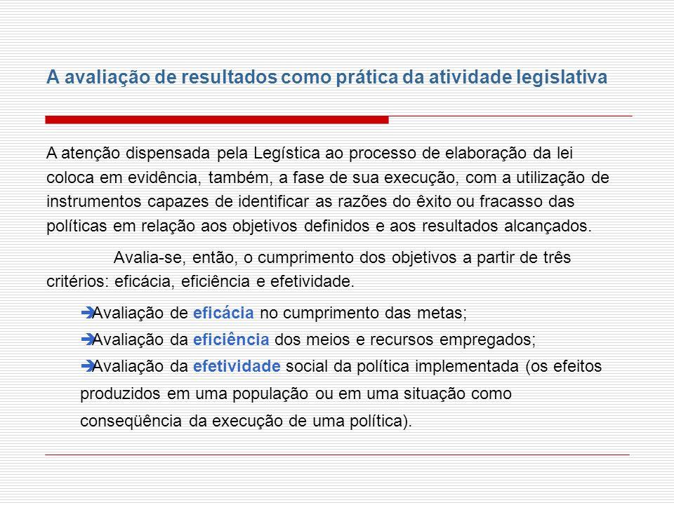 A avaliação de resultados como prática da atividade legislativa