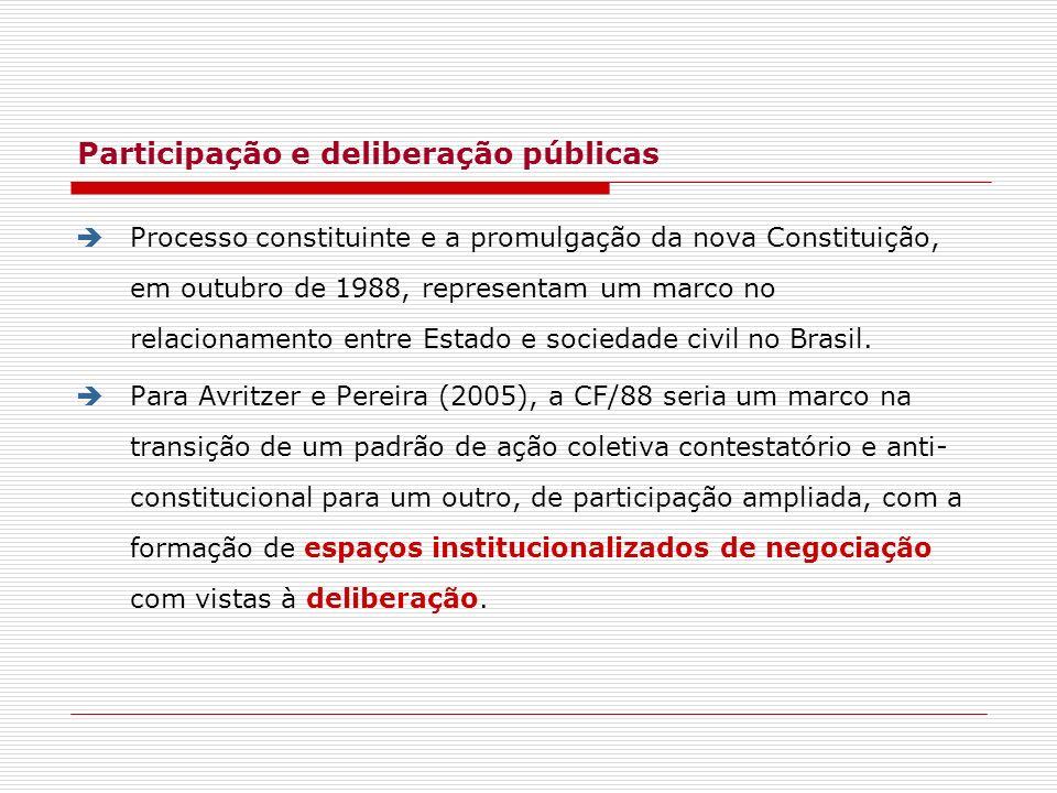 Participação e deliberação públicas