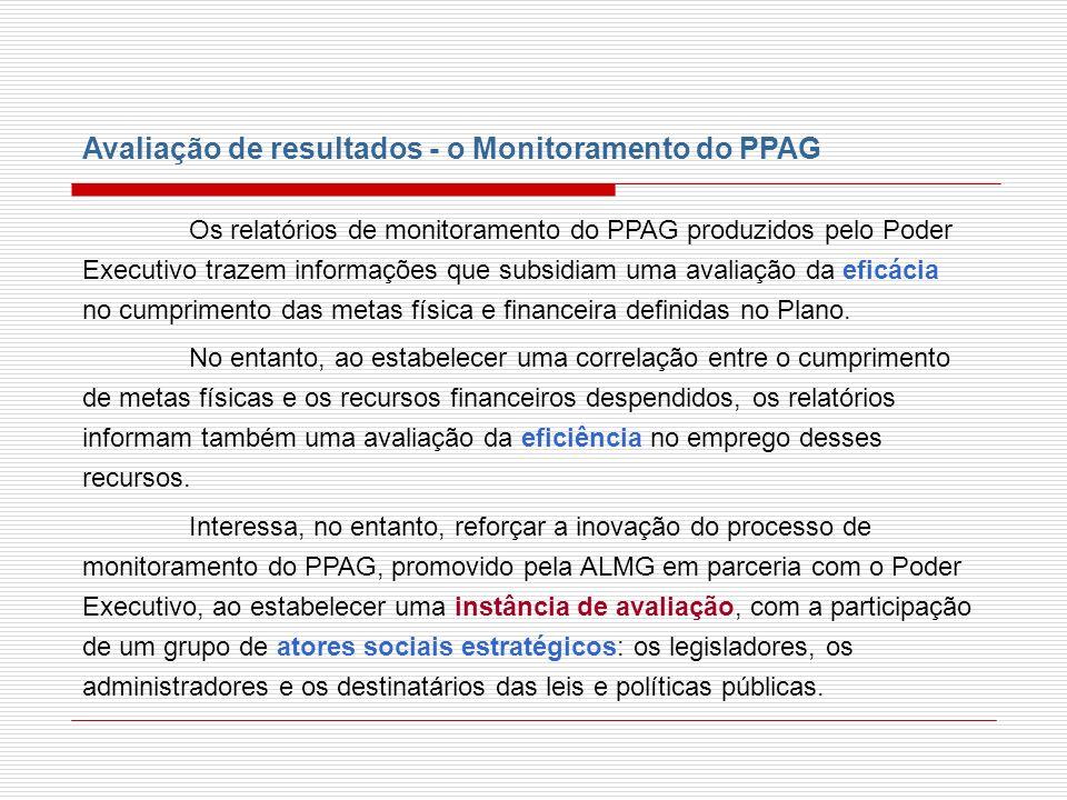 Avaliação de resultados - o Monitoramento do PPAG