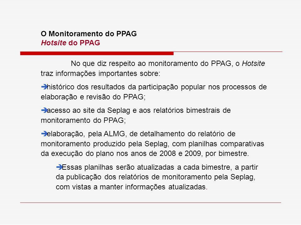 O Monitoramento do PPAG Hotsite do PPAG