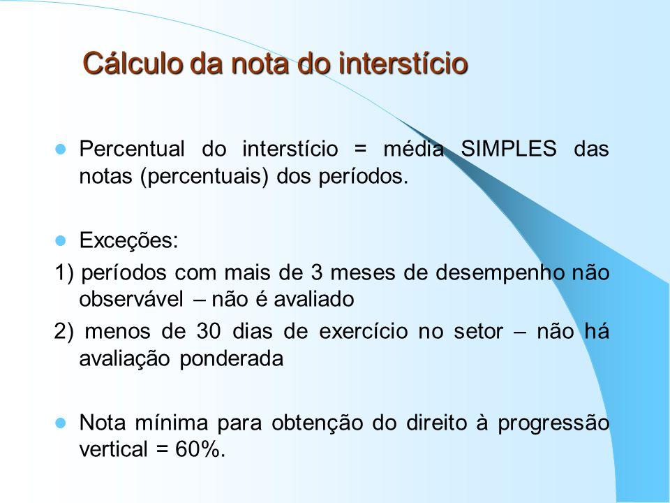 Cálculo da nota do interstício