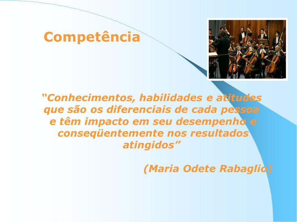 Competência Conhecimentos, habilidades e atitudes