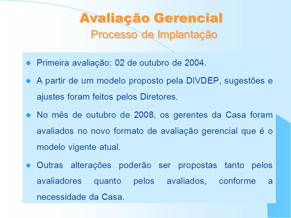 Avaliação Gerencial Processo de Implantação