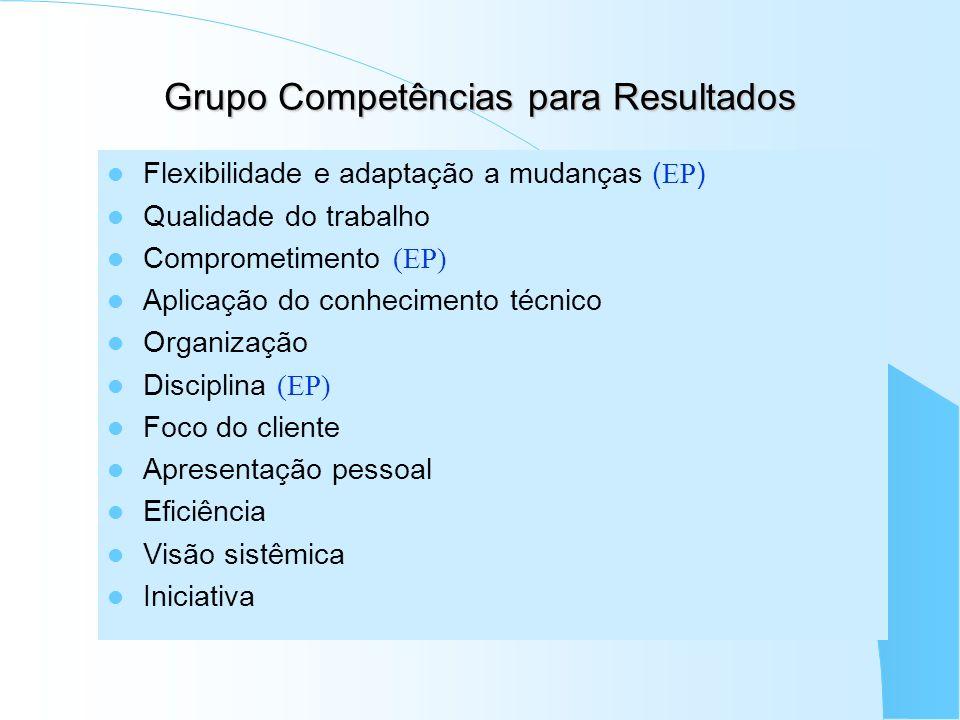 Grupo Competências para Resultados