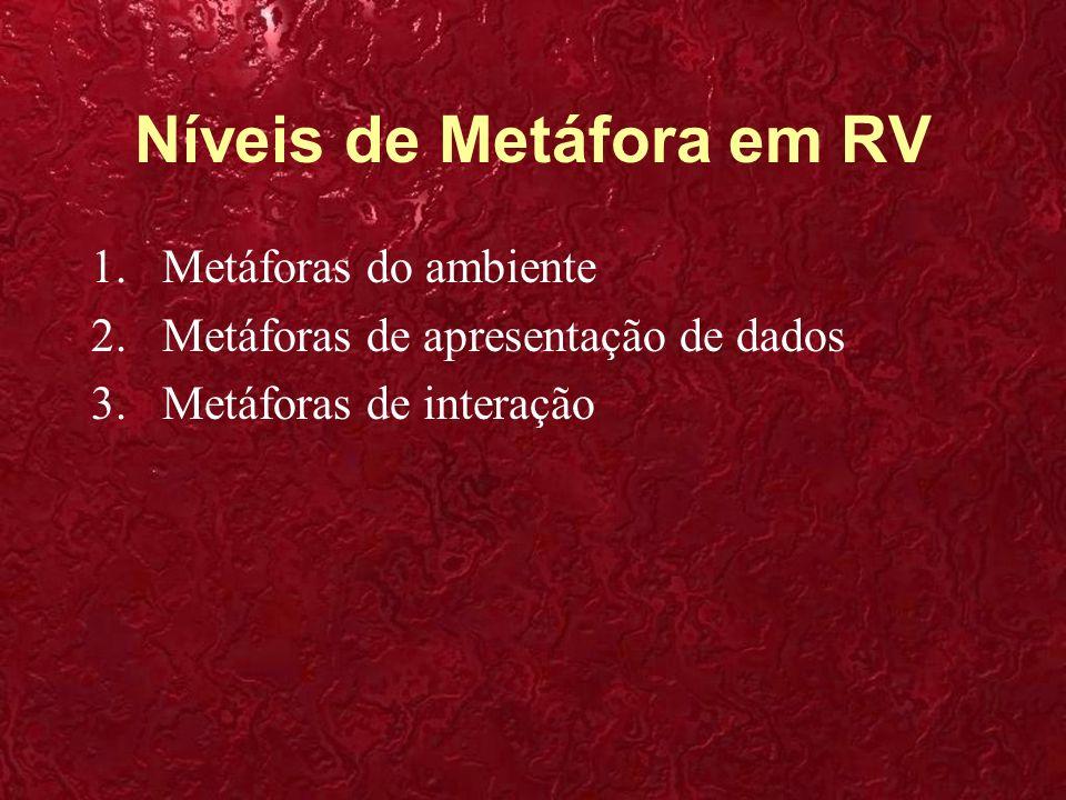 Níveis de Metáfora em RV