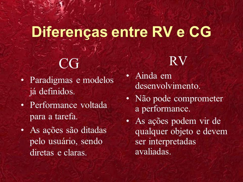 Diferenças entre RV e CG