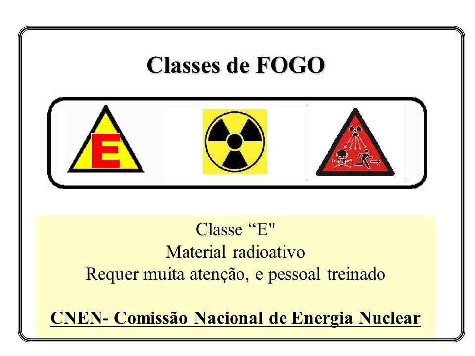 CNEN- Comissão Nacional de Energia Nuclear