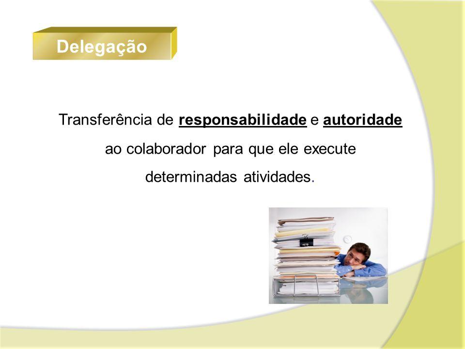 Delegação Transferência de responsabilidade e autoridade ao colaborador para que ele execute determinadas atividades.