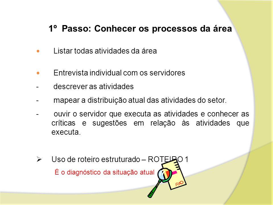1º Passo: Conhecer os processos da área