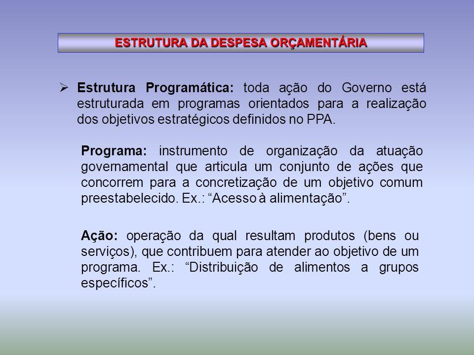 ESTRUTURA DA DESPESA ORÇAMENTÁRIA