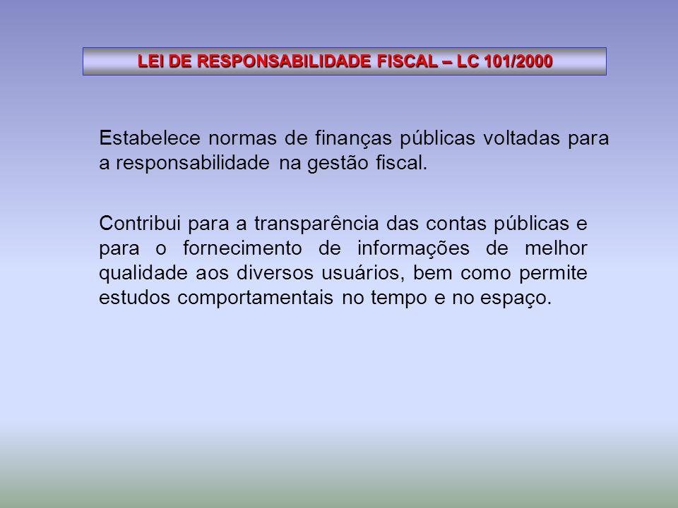 LEI DE RESPONSABILIDADE FISCAL – LC 101/2000