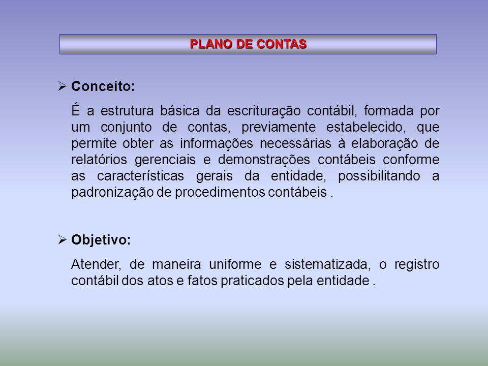 PLANO DE CONTAS Conceito:
