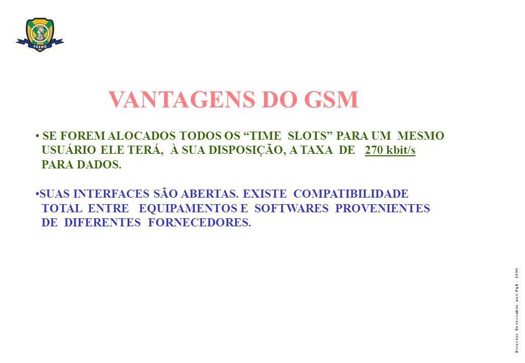 VANTAGENS DO GSM SE FOREM ALOCADOS TODOS OS TIME SLOTS PARA UM MESMO