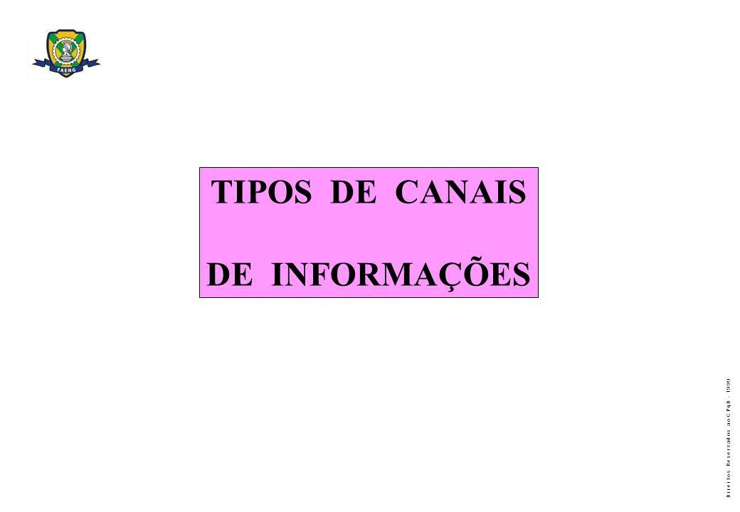TIPOS DE CANAIS DE INFORMAÇÕES