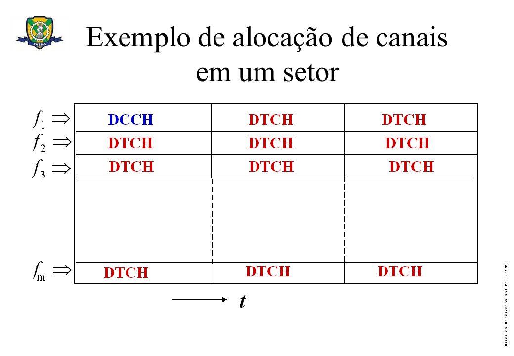 Exemplo de alocação de canais em um setor
