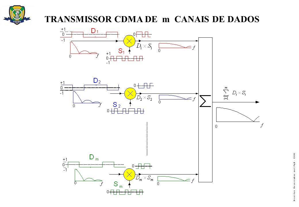 TRANSMISSOR CDMA DE m CANAIS DE DADOS