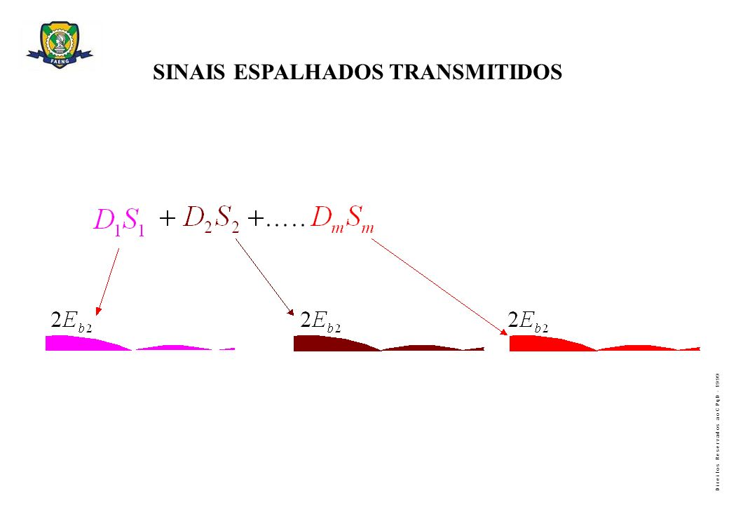 SINAIS ESPALHADOS TRANSMITIDOS