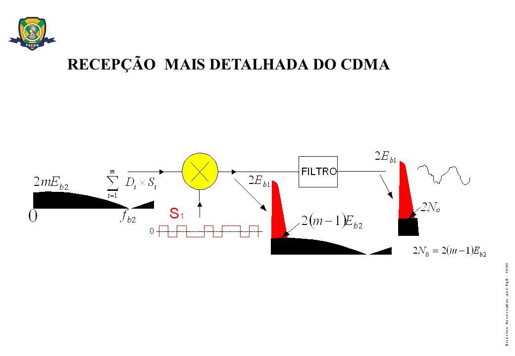 RECEPÇÃO MAIS DETALHADA DO CDMA