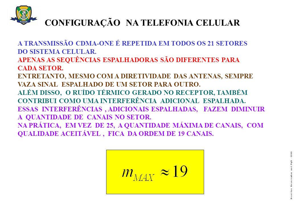 CONFIGURAÇÃO NA TELEFONIA CELULAR