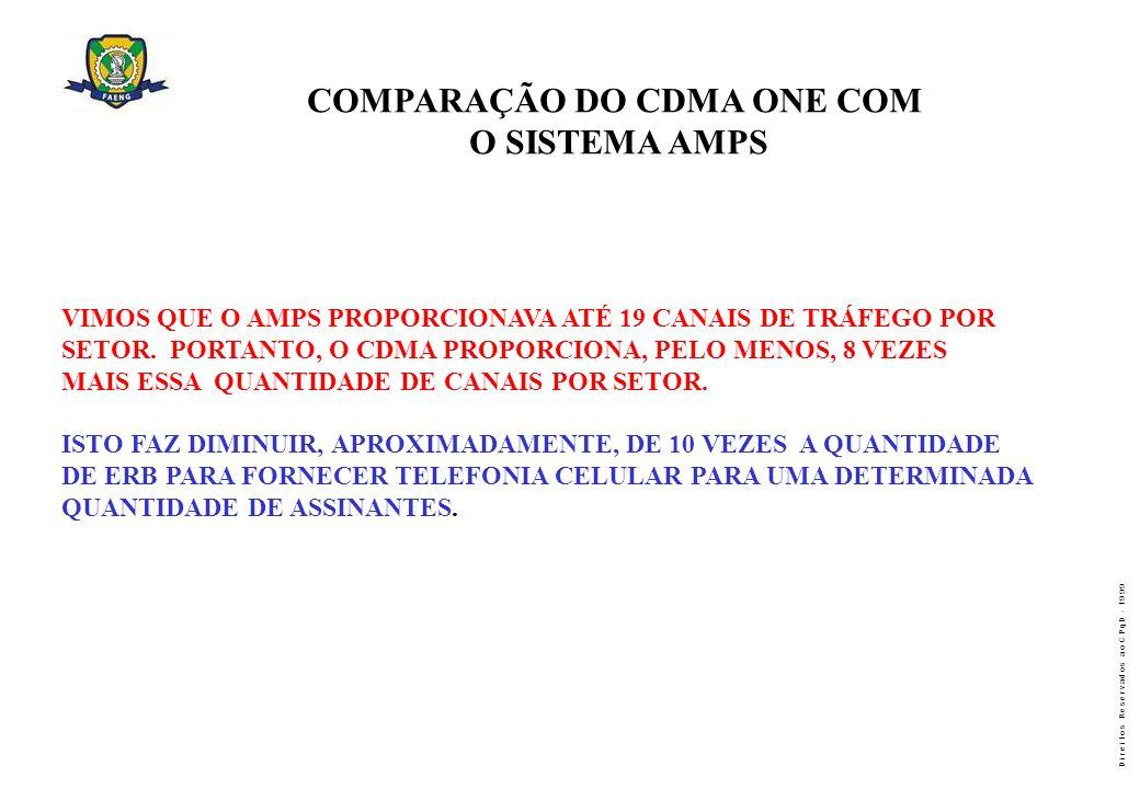 COMPARAÇÃO DO CDMA ONE COM