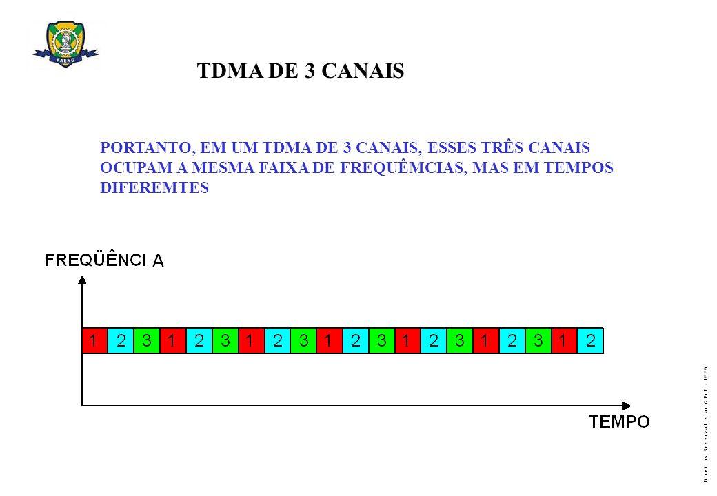 TDMA DE 3 CANAIS PORTANTO, EM UM TDMA DE 3 CANAIS, ESSES TRÊS CANAIS