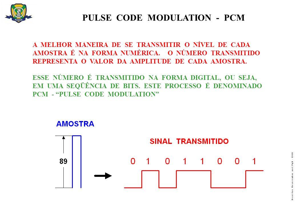 PULSE CODE MODULATION - PCM