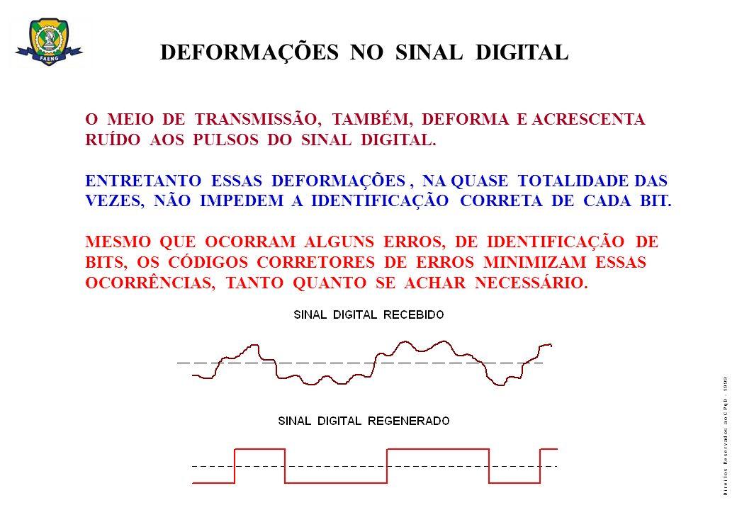 DEFORMAÇÕES NO SINAL DIGITAL