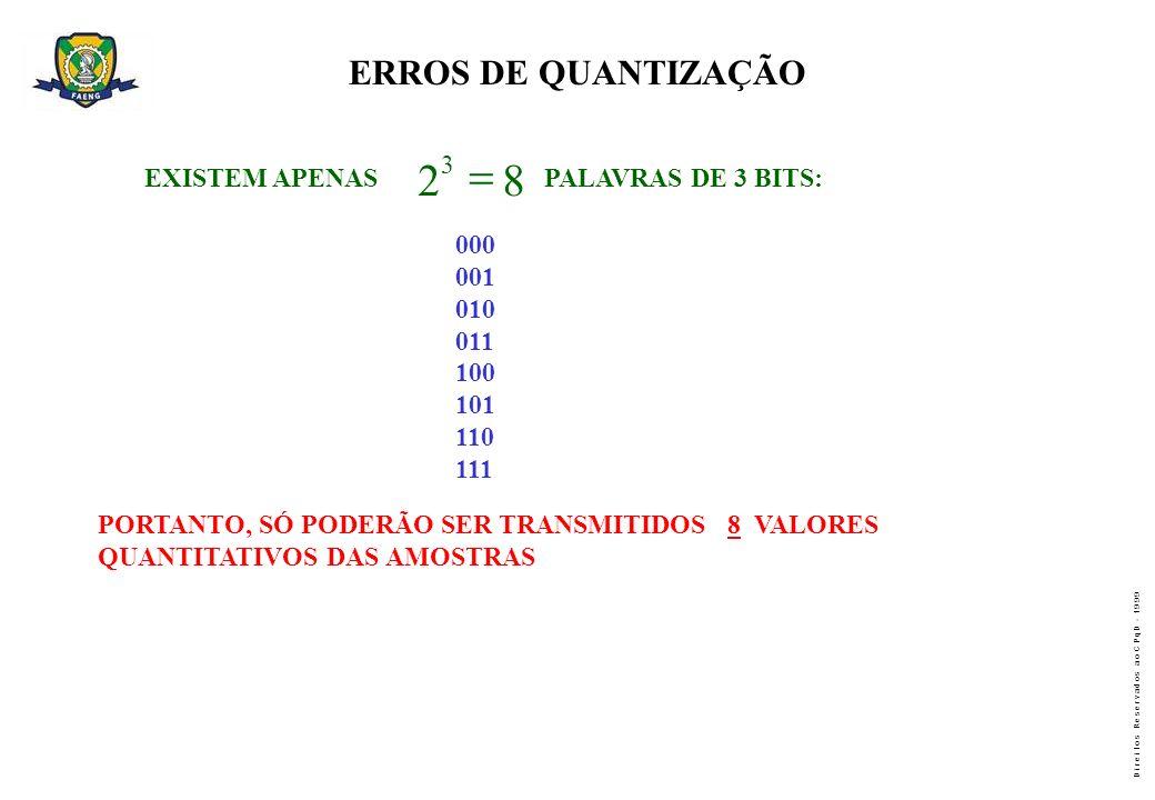 8 2 = ERROS DE QUANTIZAÇÃO EXISTEM APENAS 3 PALAVRAS DE 3 BITS: 000