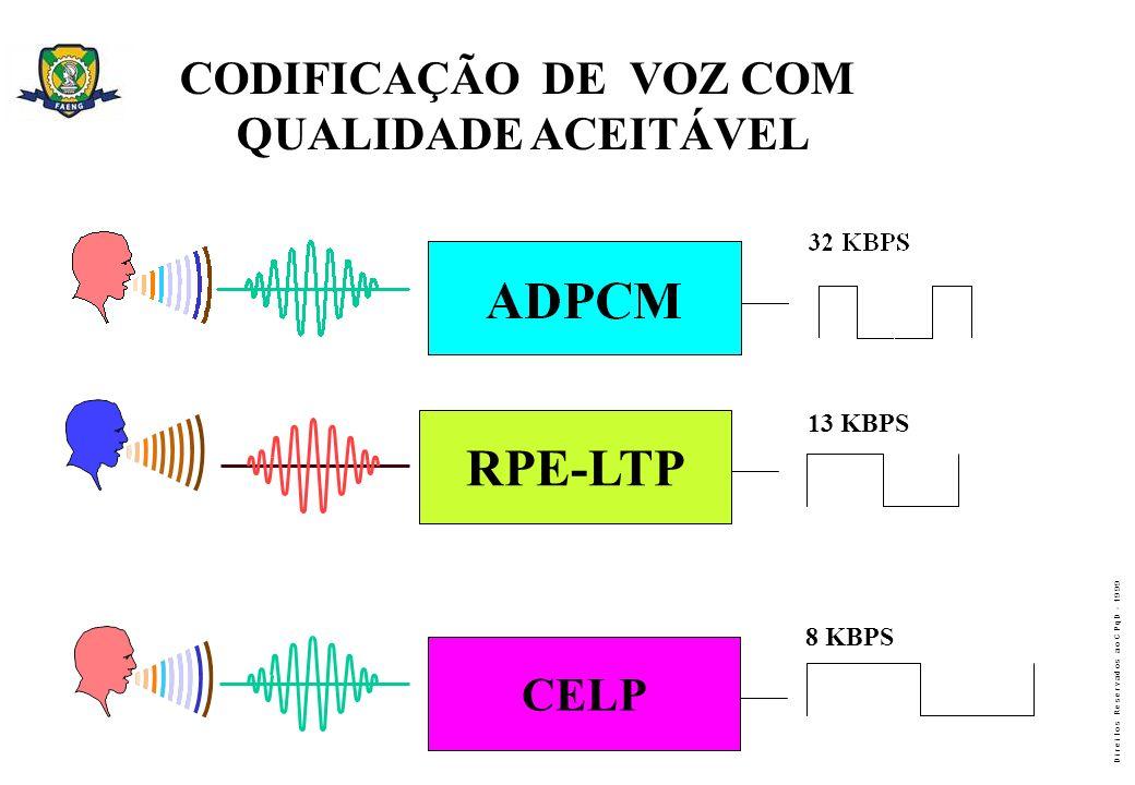CODIFICAÇÃO DE VOZ COM QUALIDADE ACEITÁVEL 13 KBPS RPE-LTP 8 KBPS CELP