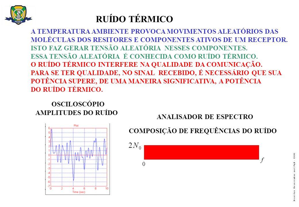 RUÍDO TÉRMICO A TEMPERATURA AMBIENTE PROVOCA MOVIMENTOS ALEATÓRIOS DAS. MOLÉCULAS DOS RESITORES E COMPONENTES ATIVOS DE UM RECEPTOR.