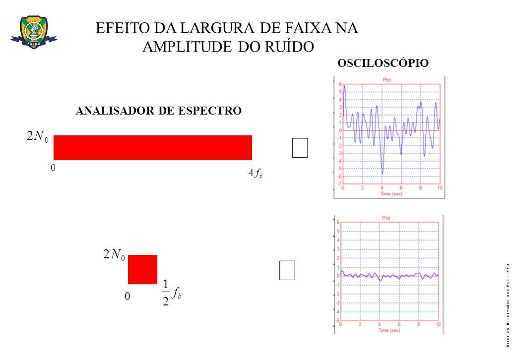 EFEITO DA LARGURA DE FAIXA NA