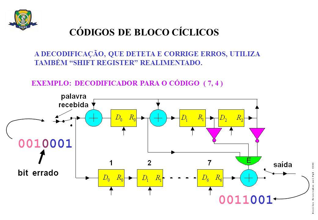 0010001 0011001 CÓDIGOS DE BLOCO CÍCLICOS bit errado