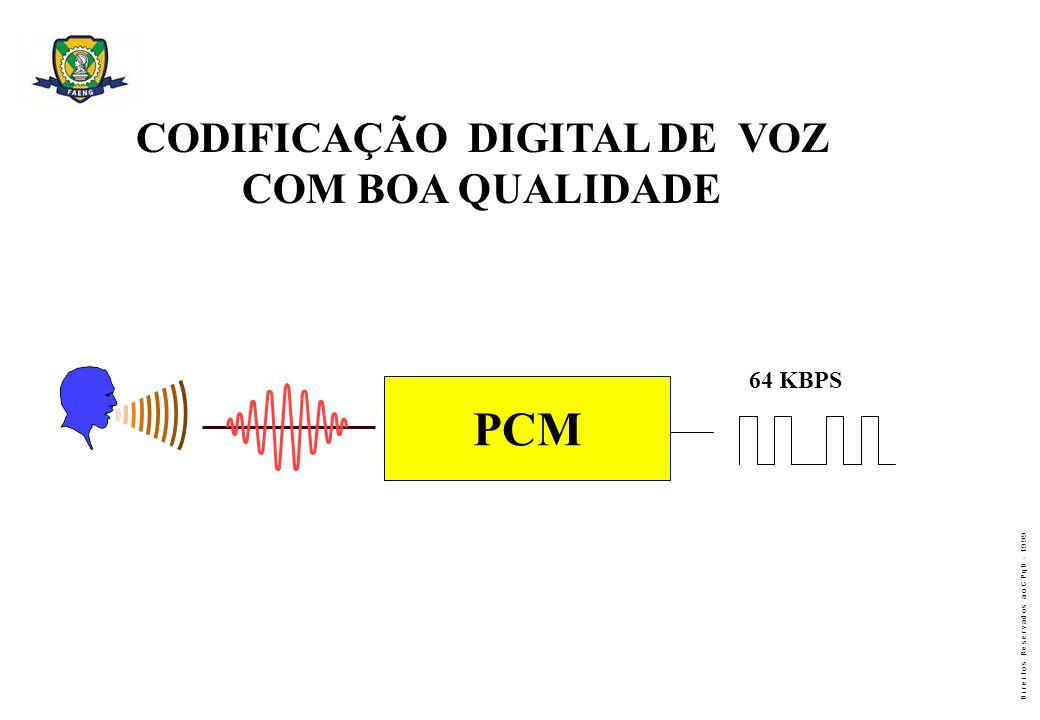 CODIFICAÇÃO DIGITAL DE VOZ