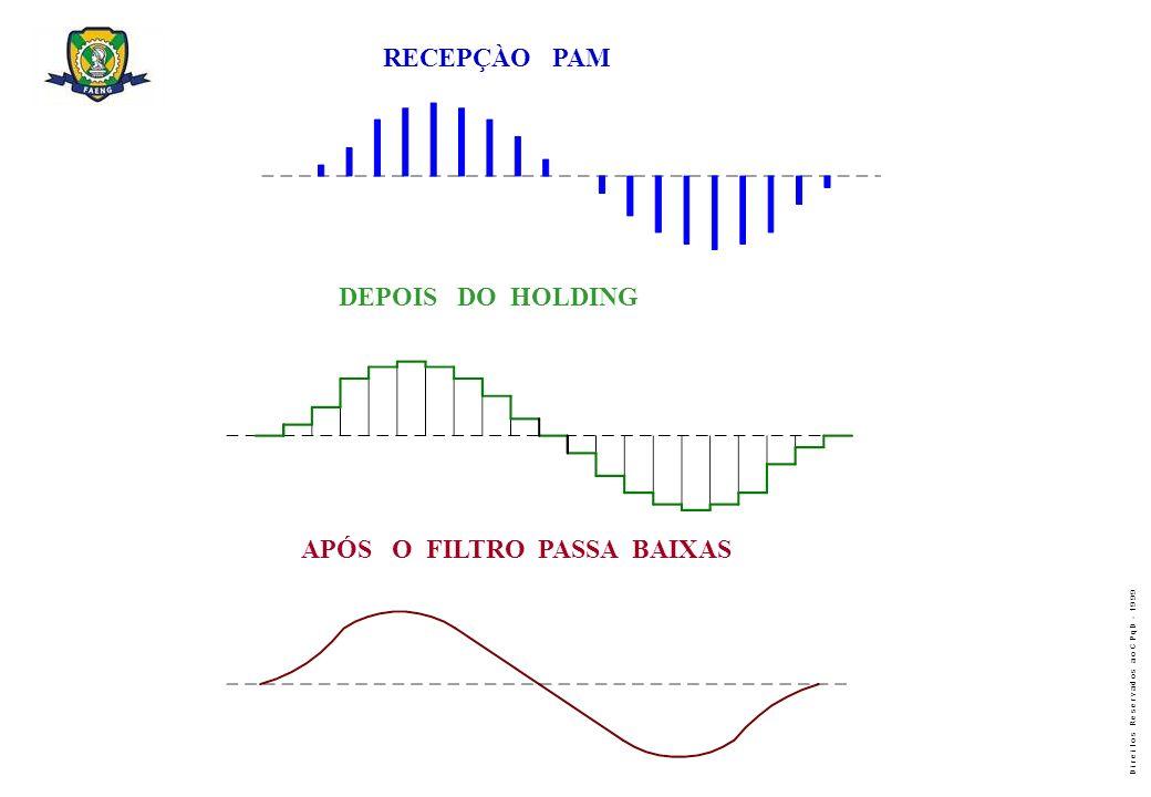 RECEPÇÀO PAM DEPOIS DO HOLDING APÓS O FILTRO PASSA BAIXAS
