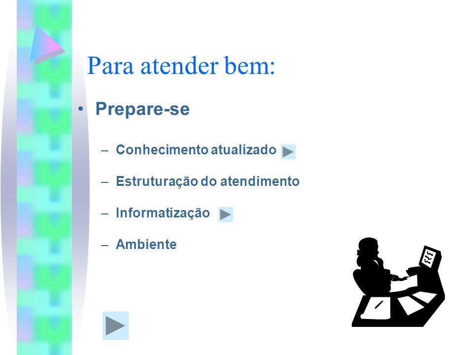 Prepare-se Conhecimento atualizado Estruturação do atendimento