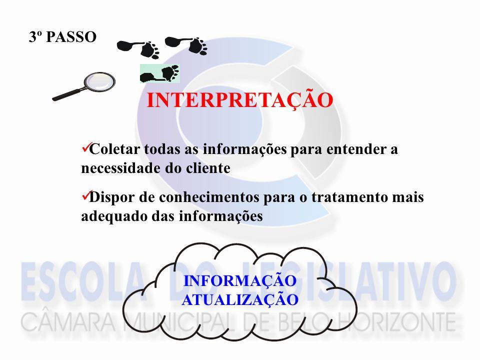 3º PASSO INTERPRETAÇÃO. Coletar todas as informações para entender a necessidade do cliente.