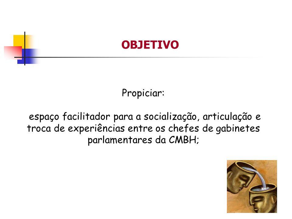 OBJETIVO Propiciar: espaço facilitador para a socialização, articulação e troca de experiências entre os chefes de gabinetes parlamentares da CMBH;