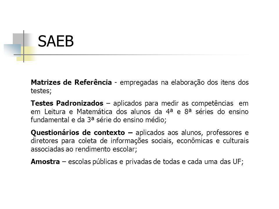 SAEB Matrizes de Referência - empregadas na elaboração dos itens dos testes;