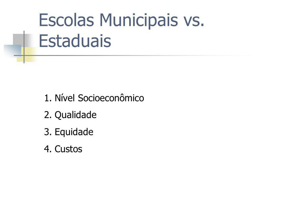Escolas Municipais vs. Estaduais
