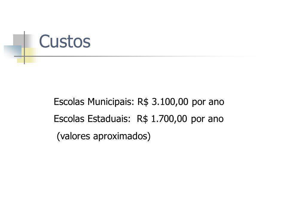 Custos Escolas Municipais: R$ 3.100,00 por ano