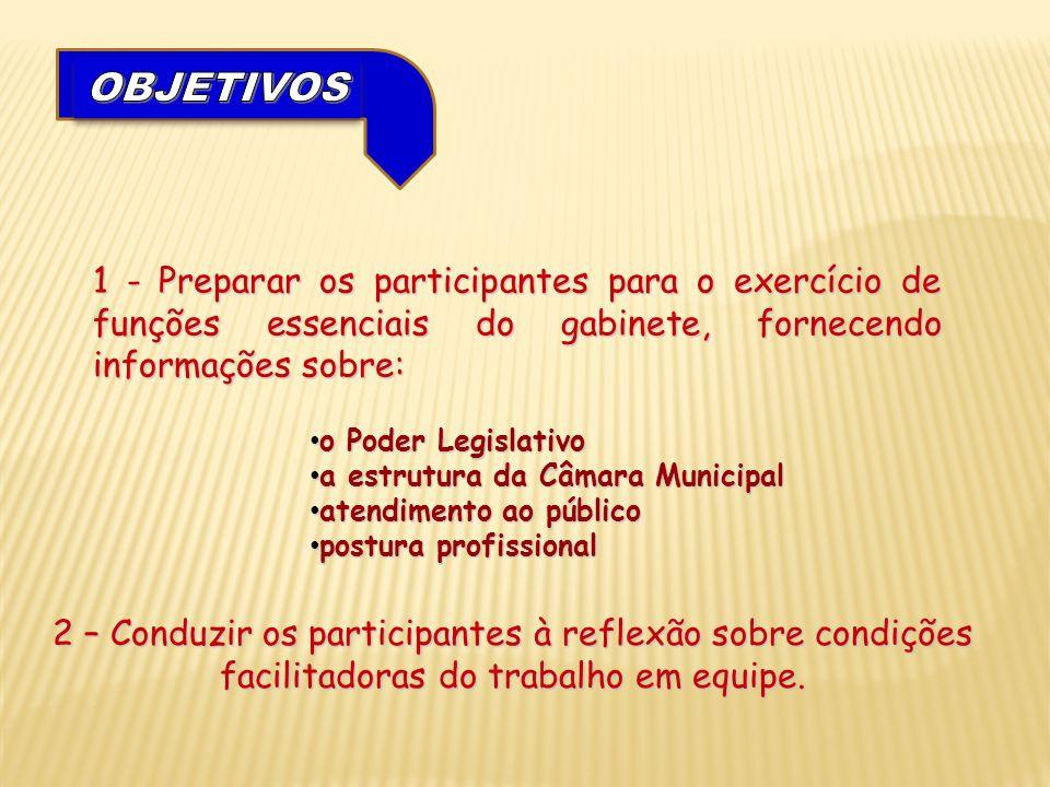 OBJETIVOS 1 - Preparar os participantes para o exercício de funções essenciais do gabinete, fornecendo informações sobre: