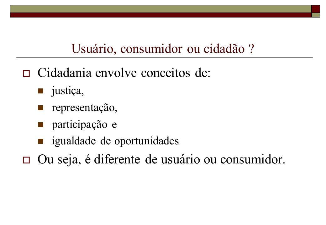 Usuário, consumidor ou cidadão