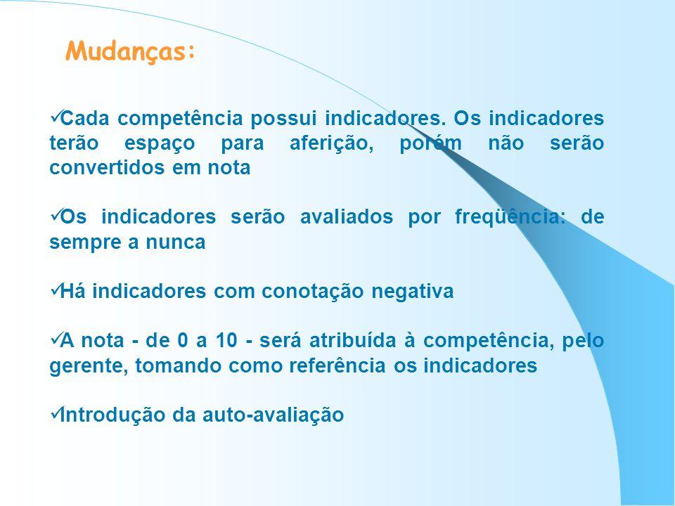 Mudanças: Cada competência possui indicadores. Os indicadores terão espaço para aferição, porém não serão convertidos em nota.