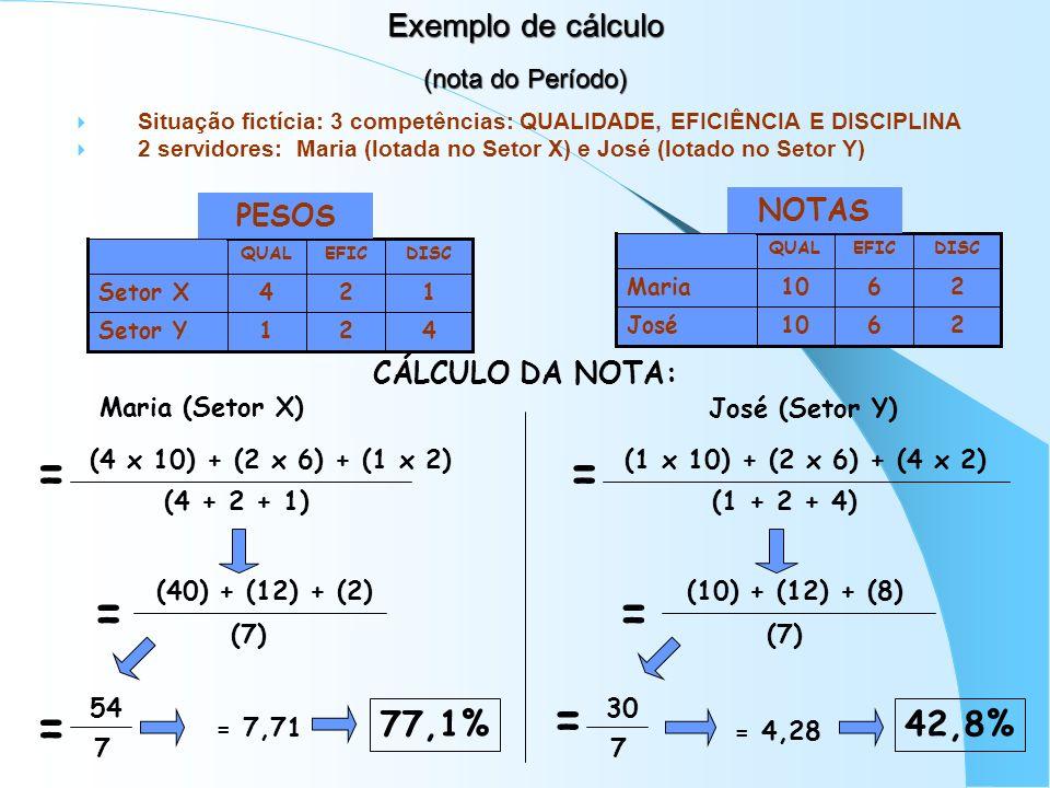 Exemplo de cálculo (nota do Período)