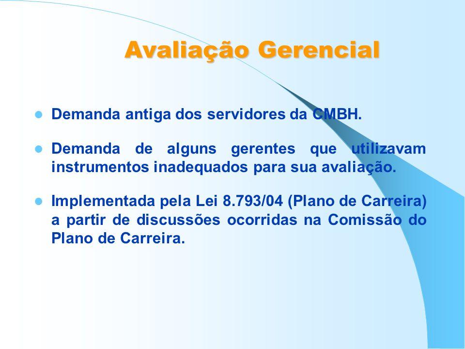 Avaliação Gerencial Demanda antiga dos servidores da CMBH.
