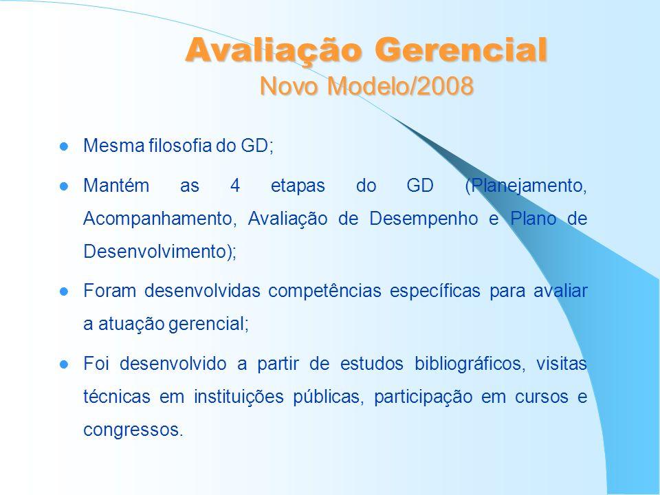 Avaliação Gerencial Novo Modelo/2008