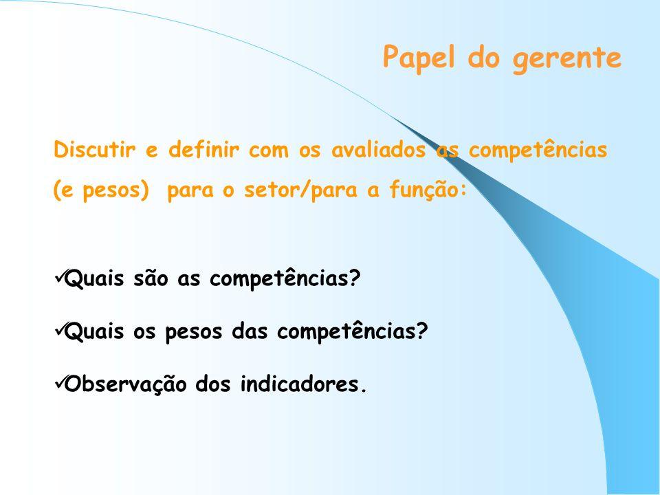 Papel do gerente Discutir e definir com os avaliados as competências (e pesos) para o setor/para a função: